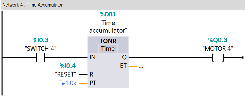 PLC Accumulator Timer