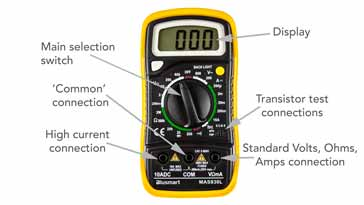 Digital multimeter showing the controls & connections